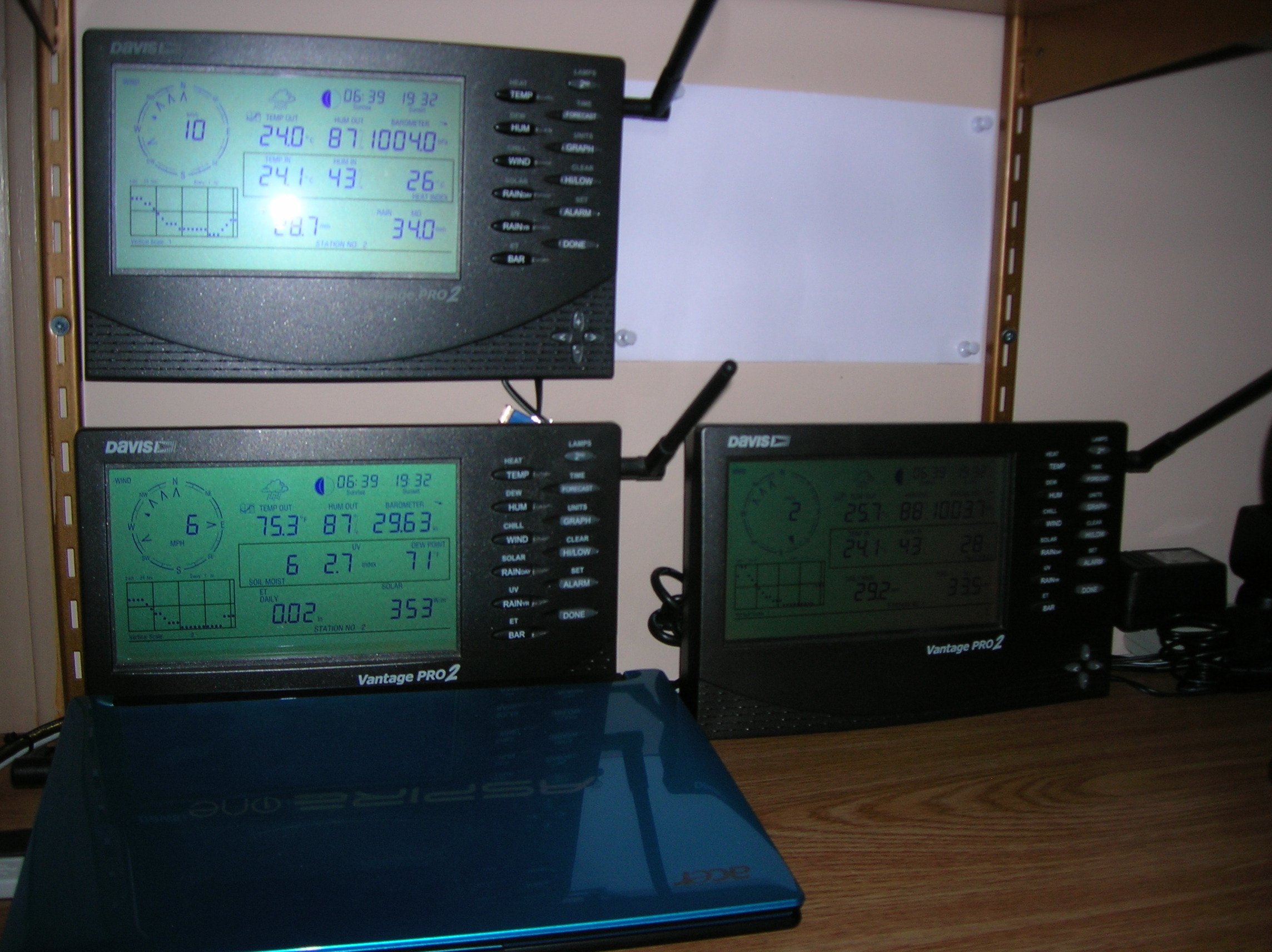 VE3YF Amateur Radio